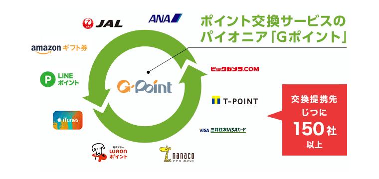 ポイント交換サービスのパイオニア「Gポイント」